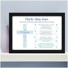 PERSONALISED Christening Poem Gifts for Baby Boy Girl Godchild PINK or BLUE
